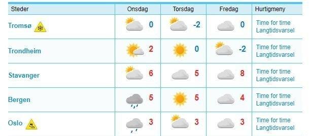 Klikk på bildet for å forstørre. Slik er værvarselet for Tromsø, Trondheim, Stavanger, Bergen og Oslo de nærmeste dagene, ifølge Meteorologisk institutt og Yr.