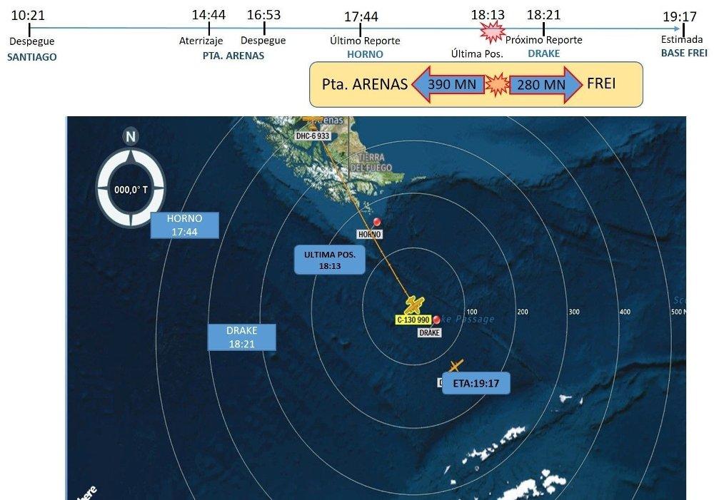 Klikk på bildet for å forstørre. HER FORSVANT FLYET: Basen mistet radiokontaktet med Hercules-flyet klokka 18.13 lokal tid.