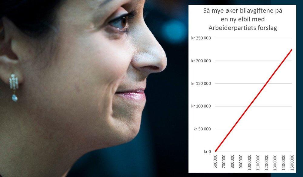 Klikk på bildet for å forstørre. Arbeiderpartiet og nestleder Hadia Tajik med en grafikk hvor avgiftene er innfelt.