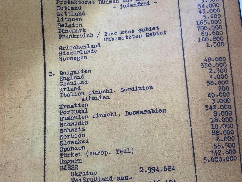 Klikk på bildet for å forstørre. ANSLAG FRA 1942: I referatet fra Wannsee-konferansen i 1942, der temaet var