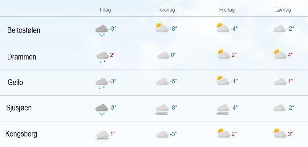 Klikk på bildet for å forstørre. KJØLIGERE: Minusgrader og noen steder også nedbør som snø, viser værkartet onsdag.