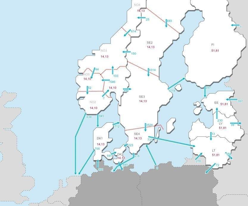Klikk på bildet for å forstørre. Prisområdene i Norden med forbindelser