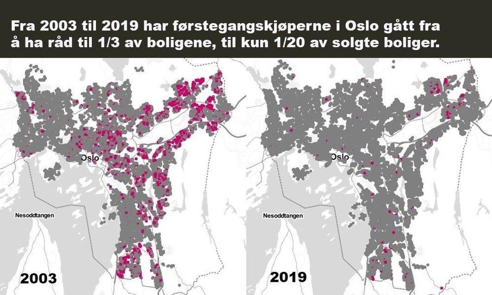 Klikk på bildet for å forstørre. Oslo-kart med røde prikker som viser at i 2003 hadde førstegangskjøpere råd til boliger mange steder i Oslo. Nå er de begrenset til noen få steder på østkanten og noen spredte prikker ellers i byen.