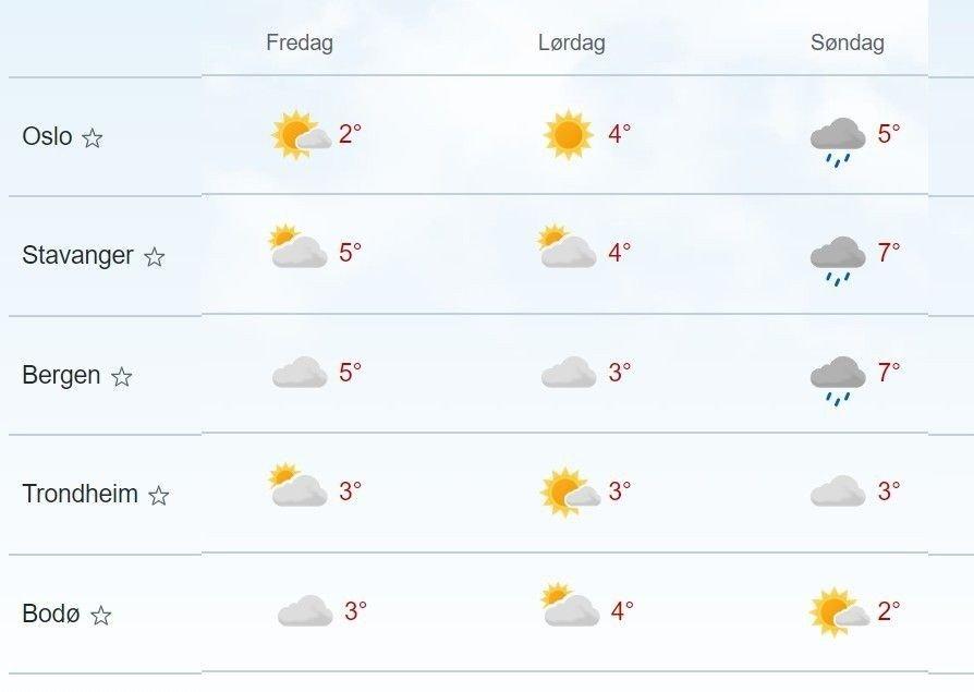 Klikk på bildet for å forstørre. PROGNOSER: Slik ser prognosene for helgeværet fra Oslo i sør til Bodø i nord ut torsdag på yr.no.