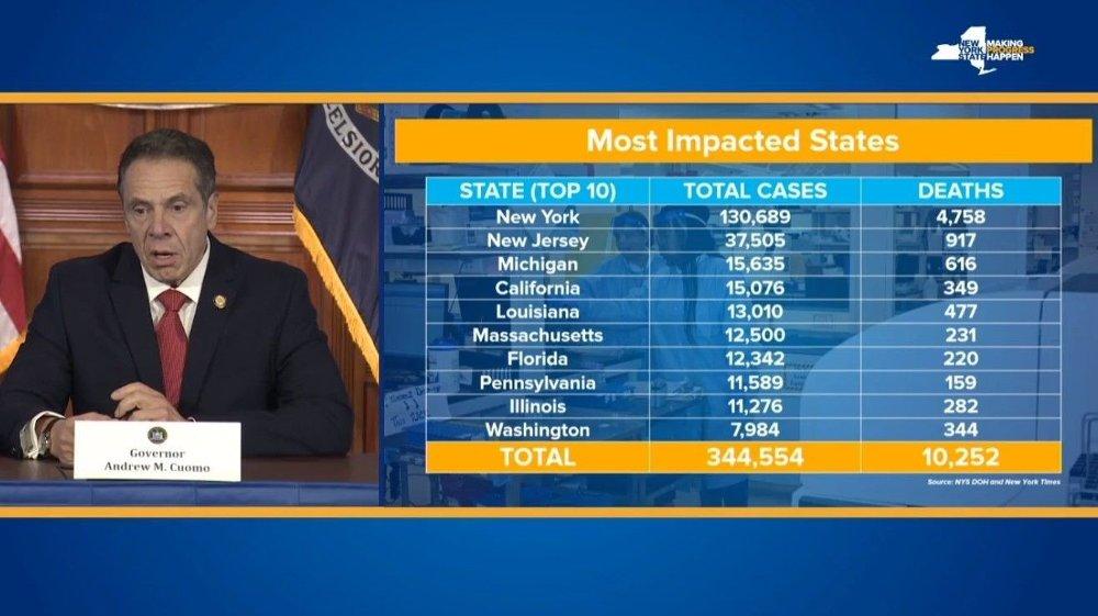 Klikk på bildet for å forstørre. Over 4700 personer er nå døde i New York som en følge av koronaviruset, opplyste New Yorks guvernør Andrew Cuomo på mandag.