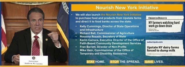 Klikk på bildet for å forstørre. En utfordring i staten New York nå, er at bønder i nord må kaste mat som de ikke får solgt, mens folk sør i staten, som i New York City, trenger mat. - Det er en utrolig sløsing, vi må løse dette problemet, vi må få disse to partene til å samarbeide uttalte guvernør Andre Cuomo på en pressekonferanse på mandag.