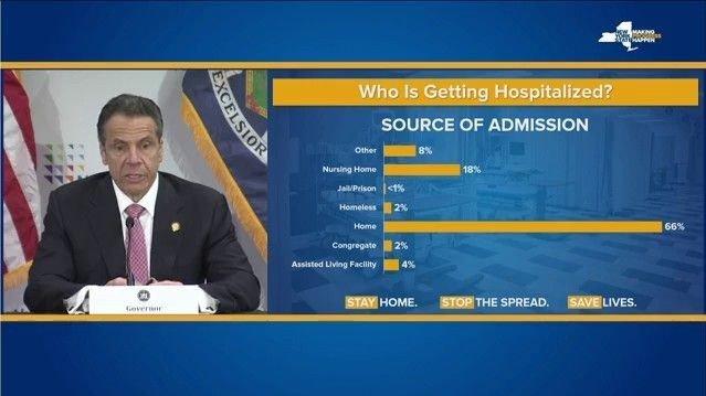 Klikk på bildet for å forstørre. Undersøkelsen var basert på over 1000 personer som hadde blitt innlagt de tre siste dagene.