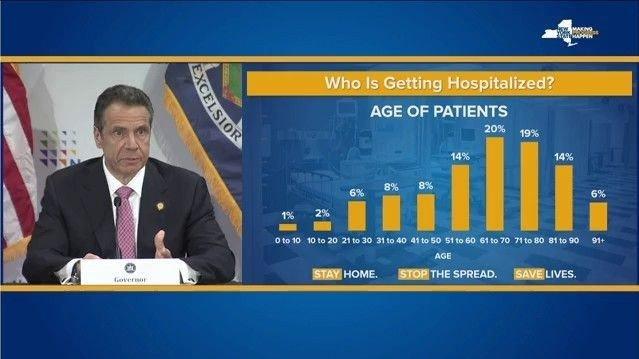 Klikk på bildet for å forstørre. Dette er alderen på de som ble innlagt på sykehus, og som var en del av undersøkelsen.