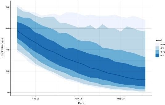 Klikk på bildet for å forstørre. Jo lysere blåfarge, jo mindre sannsynlig viser datamodellen at utfallet er.