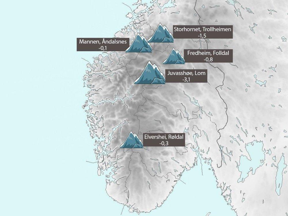 Klikk på bildet for å forstørre. KJØLIG I HØYDEN: Søker du minusgrader i juli, finner du det på de høyeste toppene, blant annet på Storhornet i Trollheimen der temperaturen tirsdag viste 1,5 minusgrader.