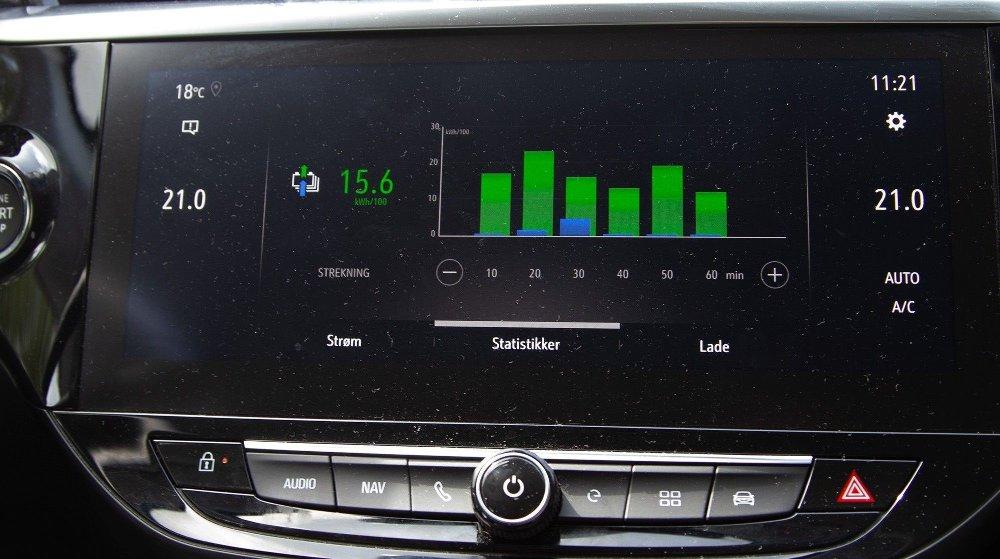 Klikk på bildet for å forstørre. Infotainment-skjermen tilbyr mye, men ikke alt er like fornuftig utformet. Vil du vite hvor mye strøm du har brukt på dagens kjøretur? Statistikkverktøyet kan ikke gi noe fullgodt svar på det.