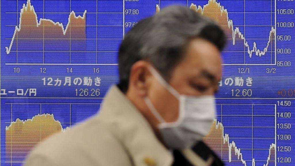 Børskommentar Asia, Asia, Nikkei
