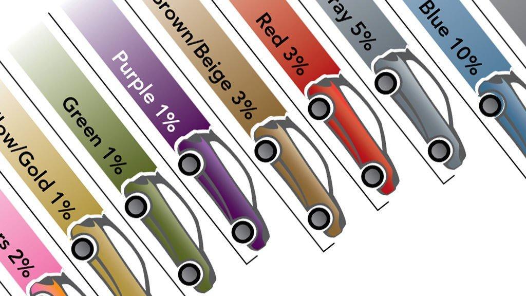 726eed3f Lakk , Bilfarge | Hvilken farge tror du flest vil ha?