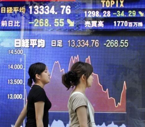 Frykten for handelskrig mellom Kina og USA avtar. Solid oppgang både i USA og Asia.