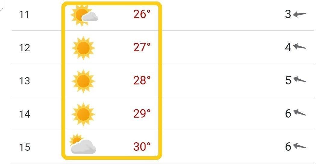 SOMMERVARME: Torsdag ventes det 30 grader og blå himmel i Oslo.