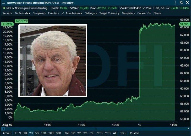 PÅ BILLIGSALG: Storinvestor Egil Stenshagen mener de nye storeierne i Bank Norwegian har fått aksjen på billigsalg.