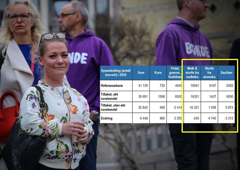 Senterpartiets Sandra Borchi et bilde med innfelt tabell fra Klimakur 2030