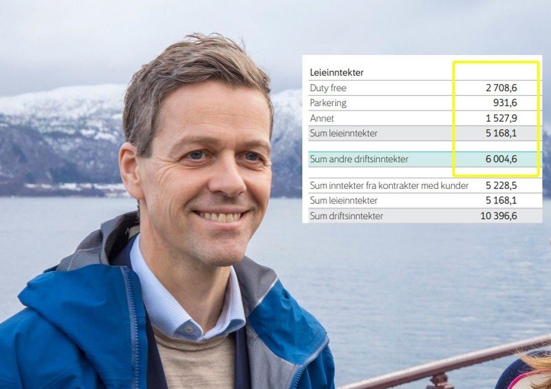 Bilde av Knut Arild Hareide foran regnskapet til Avinor.