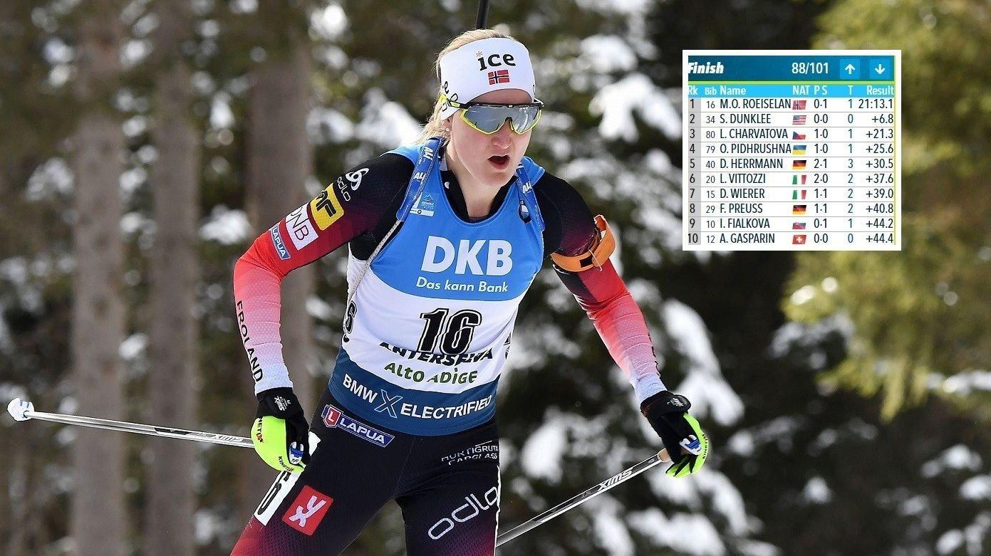 OVERRASKENDE LISTE: At Marte Olsbu Røiseland vant fredagens sprint var ingen overraskelse, men ekspertene kaller de andre medaljevinnerne sensasjonelle.