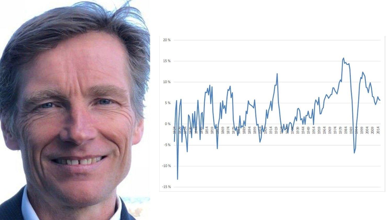 OPP OG NED: Men det er få negative femårsperioder i boligprisene, viser tall fra Nordea og investeringsdirektør Robert Næss.