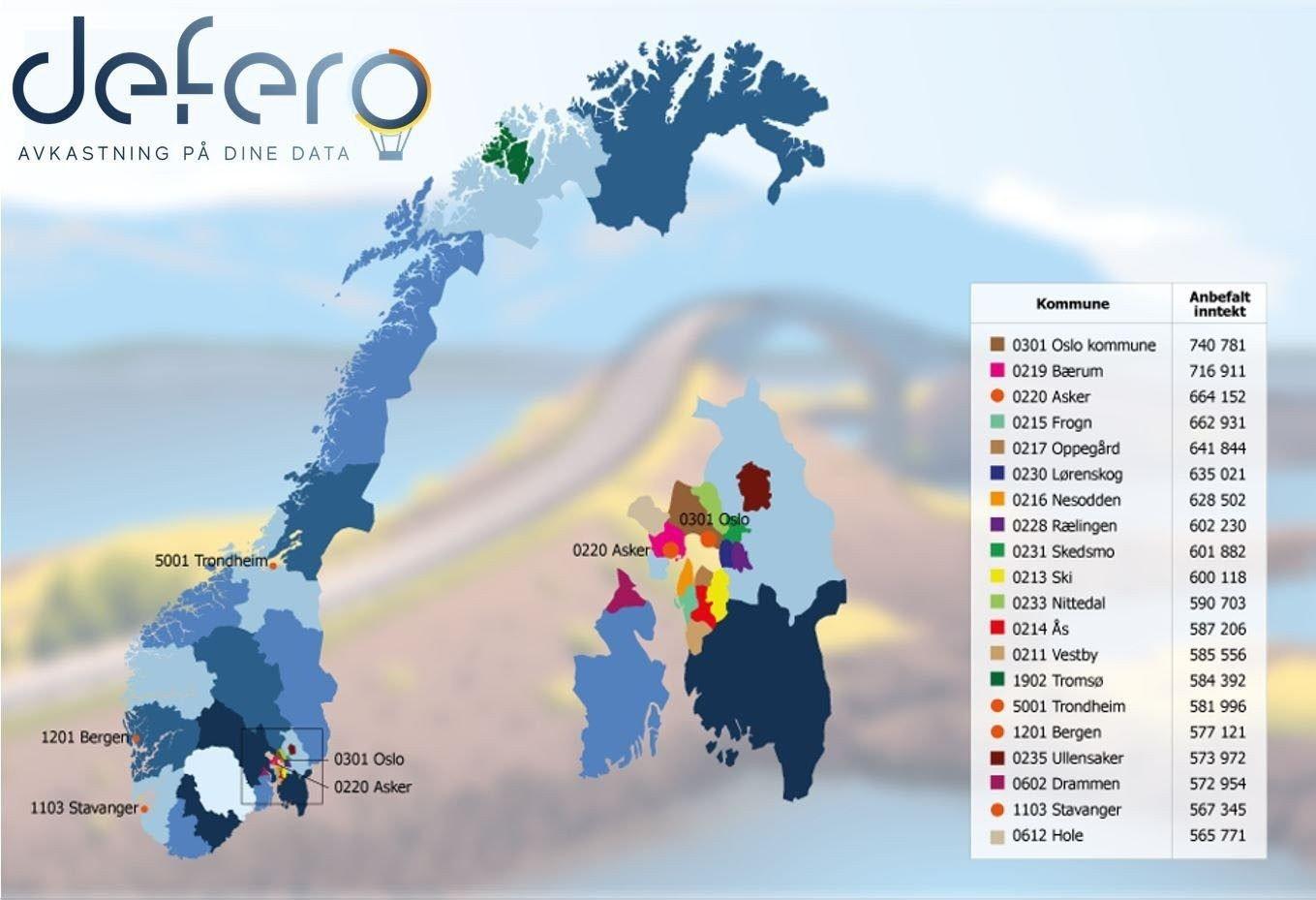 Grafikken viser hvilken inntekt man bør ha for å kunne kjøpe bolig i landets 20 dyreste kommuner.