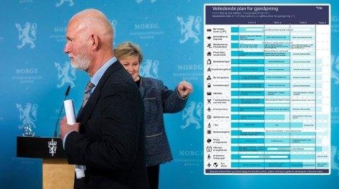 Onsdag la statsminister Erna Solberg og helsedirektør Bjørn Guldvog frem en skisse til hvordan samfunnet kan gjenåpnes. Den kommer med enorm usikkerhet.