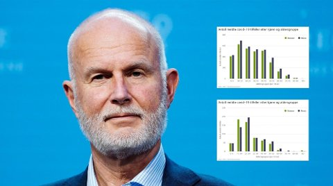 Helsedirektør Bjørn Guldvog har ventet en økning i smitte, og nå kommer den. Disse grafene viser hvorfor det er mindre farlig enn før.