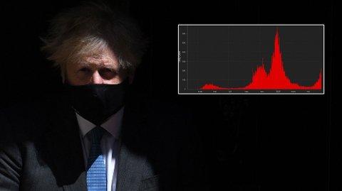 Boris Johnson knuste resten av Europa i vaksine-kappløpet. Nå går det igjen galt.