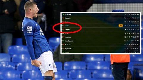 FORBI: Everton klatret mandag kveld forbi erkerival Liverpool på Premier League-tabellen.
