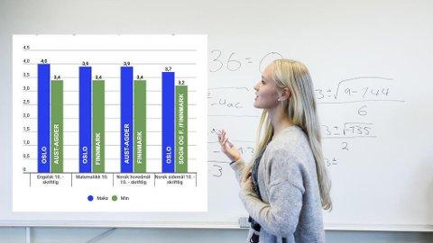 DOMMEN: Elevenes eksamensresultater er klare, og resultatene viser at det er forskjeller mellom landets fylker.