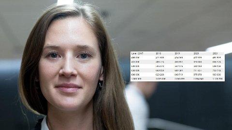 GOD STEMNING: Jeanette Strøm Fjære i DNB Markets er en av økonomene bak DNBs nye anslag. Nordmenn kan vente seg høyere lønnsvekst i årene fremover. Se tabell over forventet lønnsvekst nede i saken.