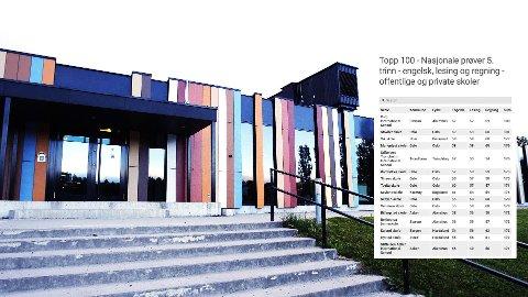 PÅ TOPP: Oslo International School i Bærum gjør det best i de nasjonale prøvene på 5. trinn. Prinsesse Ingrid Alexandra er en av elevene på denne skolen.