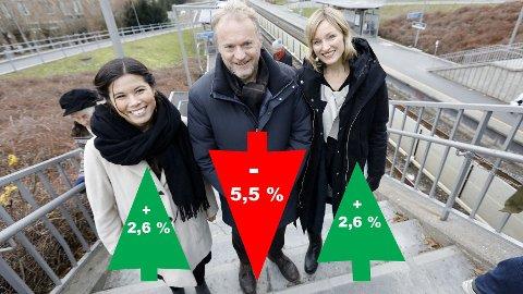 VELGER FLØYENE: De rødgrønne velgerne forlater Arbeiderpartiet og Raymond Johansen, og går til Lan Marie Berg (De Grønne) og Inga Marte Thorkildsen (SV).