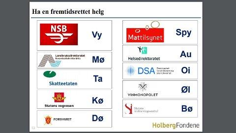AT DET VAR?: Holberg Fondene ser med skråblikk på hvilke andre organisasjonsnavn man kan forkorte.