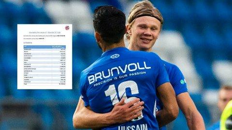 BRUKTE MEST: Molde solgte blant annet Erling Braut Haaland i løpet av forrige sesong. Klubben brukte mest på agentutgifter av samtlige eliteserieklubber i 2018.