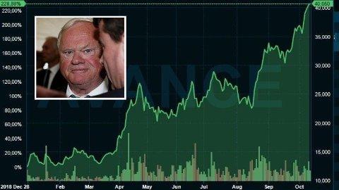 BØRSRAKETTER: John Fredriksen nyter godt av børsraketter i år, som Avance Gas (opp 229 prosent).