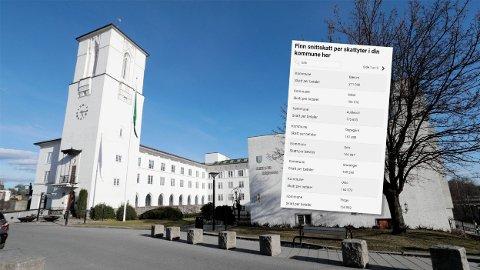 TOPPER LISTA: Innbyggerne her i Bærum betaler i snitt 211.000 kroner i skatt i året.