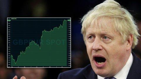 BEST OG VERST: Verden følger tett med på kursutviklingen til pundet. Markedet er positiv til en Boris Johnson-seier, selv om den også kan gi et mareritt-scenario.
