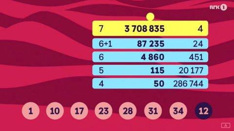 Bergenseren som vant 3,7 millioner kroner i Lotto forrige lørdag har medt seg.