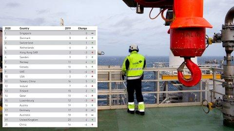 Norge klatrer på 2020 World Competetiveness Ranking. Bilde er fra Edvard Grieg-plattformen.
