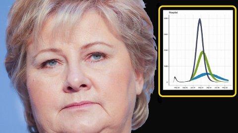 SKREMMENDE: I verste fall får Norge over 4.000 innlagte på sykehus i april neste år.