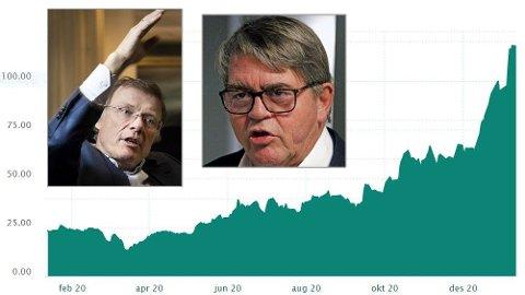 FANTASIVEKST: Kahoot-aksjen er nær seksdoblet i verdi det siste året. Det trenger ikke å stoppe der, tror sjefstrateg Peter Hermanrud og forvalter og aksjemegler Jan Petter Sissener.