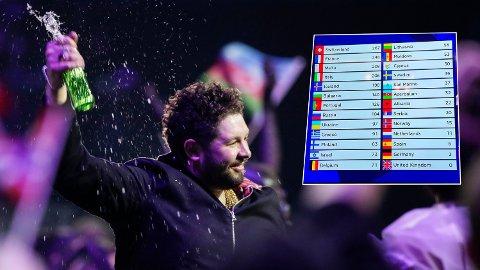 «JUBLER» FOR 0 POENG: Slik reagerer Storbritannias representant i Eurovision, James Newman, når han får vite at han ikke får ett eneste poeng av verken juryene eller TV-seerne.