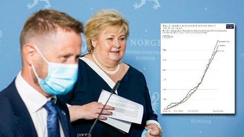Norwegia zdecydowała się usunąć z programu szczepień dwie szczepionki, co przełożyło się na tempo szczepień. Zdjęcie: Gorm Kallestad / NTB