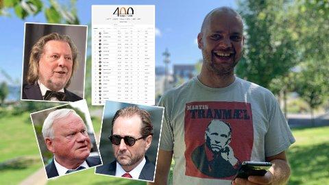 KODE RØD: Rødt-politiker Mímir Kristjánsson reagerer sterkt på at de 400 rikeste i Norge har blitt rundt 300 milliarder kroner rikere på ett år.