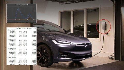 Det kan være til dels mye penger å spare på å lade en elbil på rett tid. Og mer vil det bli.