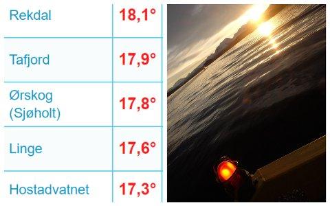 VARMESTE FYLKE: Møre og Romsdal hadde de fem høyeste noteringene på temperaturer torsdag med Rekdal på topp med 18,1 grader.