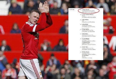 VERDT EN APPLAUS: Sparekontoen er i alle fall noe Wayne Rooney kan å slå i bordet med mot kritikerne sine.