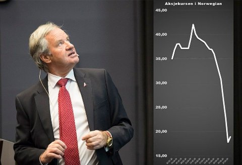 FORMUEN KRASJLANDER: For Norwegians hovedeier Bjørn Kjos har siste uke vært en katastrofe.