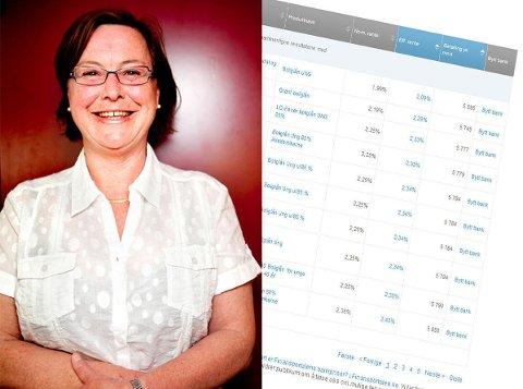 Elisabeth Realfsen, redaktør og daglig leder i Finansportalen, mener boliglånskunder bør gå til bankene sine og be om rentenedsettelse allerede nå.